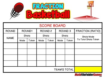 Fraction Basketball (Parts of a Whole)