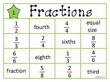 Fraction Bingo Class Set