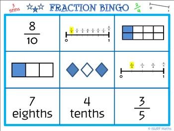 Fraction Bingo and Fraction Card Bundle