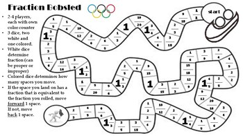 Fraction Bobsled Game
