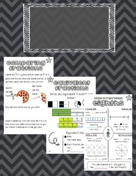 Fraction Book- CCSS Aligned