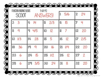Fraction Building Blocks SCOOT Game! 32 Different Cards!