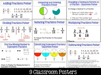 Fractions Bundle-Dividing, Multiplying, Adding, Subtracting, Converting and more