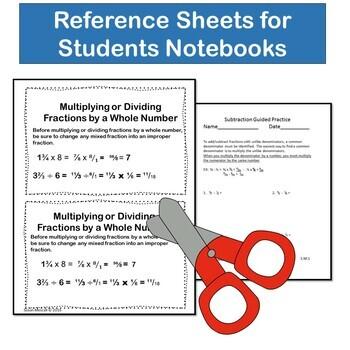 Fraction  Bundle: Lessons, Worksheets, and Task Cards