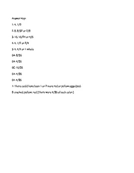 Fraction CRA word problems MJ