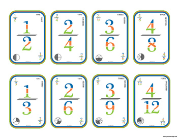 Fraction Cards - Equivalent Fraction Practice with visuals (Free Sample)