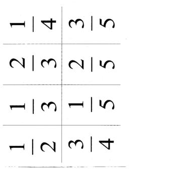 Fraction Cards Frac-Jack for Comparing or Adding (Master Copy)