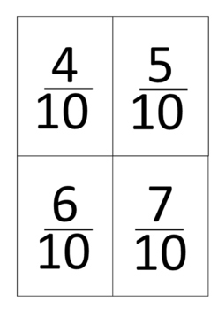 Fraction, Decimal and Percentage Cards - Tenths