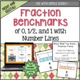 Fraction Benchmarks of 0, 1/2, and 1 with Number Lines