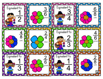 Fraction Centers for Spring Identifying Fractions Equivalent Fractions