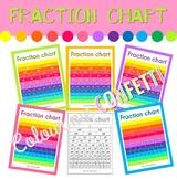 Fraction Charts - Colour me Confetti