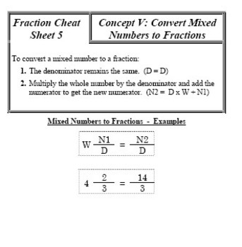 Fraction Cheat Sheets