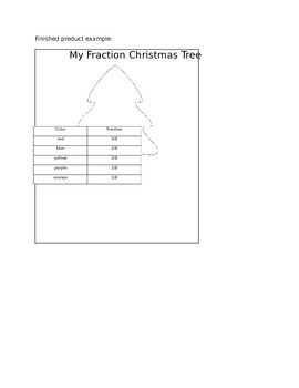 Fraction Christmas Trees- Fractional part of a group