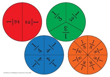 Fraction Circle Mat Activity