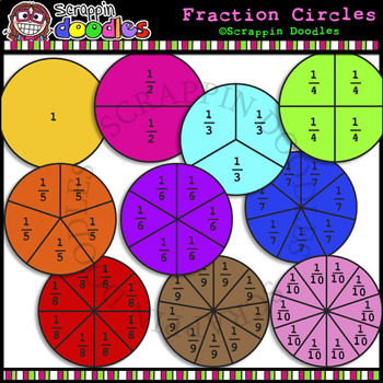 image regarding Fraction Circles Printable named Blank Portion Circles Worksheets Training Supplies TpT