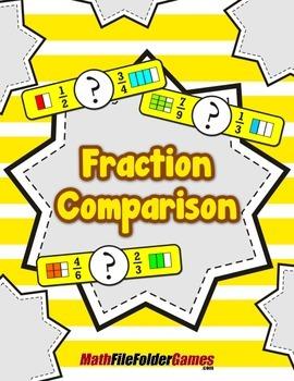 Fraction Comparison {Mental Math Activity}