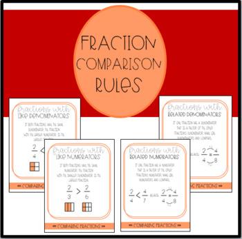 Fraction Comparison Rules