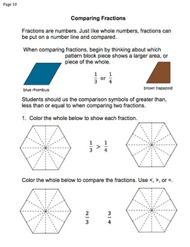 Fraction Concept Unit  Grades 3-6