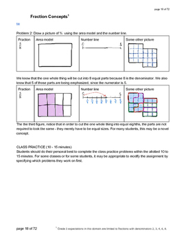Fraction Concepts