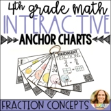 Fraction Concepts Interactive Anchor Charts with QR Codes