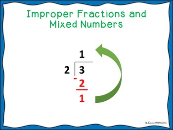 Fraction Concepts (Lesson, Interactive Notes, Assessment)