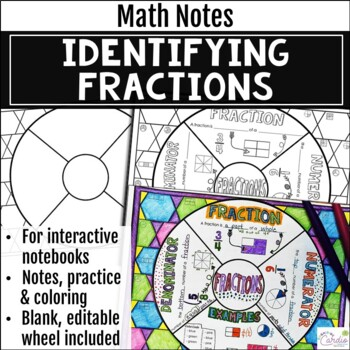 Fraction Concepts Math Wheel