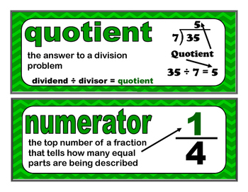 Fraction Concepts Word Wall {Everyday Math 4, Grade 5, Unit 3}
