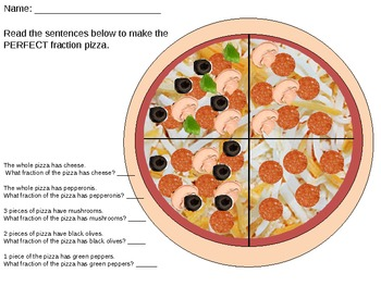 Fraction - Create the Fraction Pizza