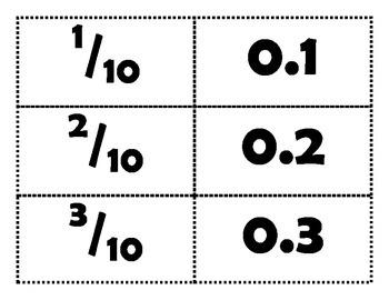 Fraction Decimal Concentration Game for Fourth Grade