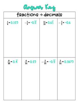 Fraction & Decimal Conversion Practice