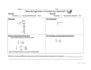 Fraction & Decimal Equivalents Guided Notes