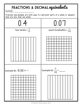 Fraction Decimal Equivalents with Modeling, 8-Page Lesson Packet & Quiz, 4.NF.6
