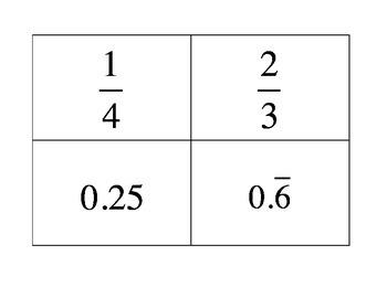 Fraction Decimal Memory