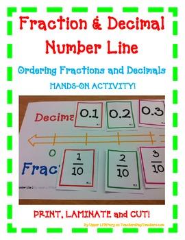 fraction decimal number line a fun hands on activity by upper lmntary. Black Bedroom Furniture Sets. Home Design Ideas