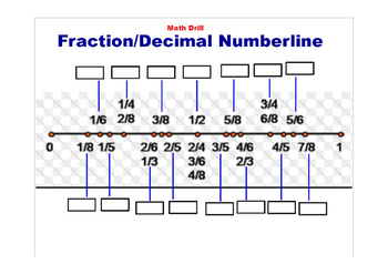 Fraction Decimal Numberline Drill