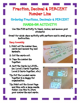 Fraction Decimal Amp Percent Number Line A Fun Hands On