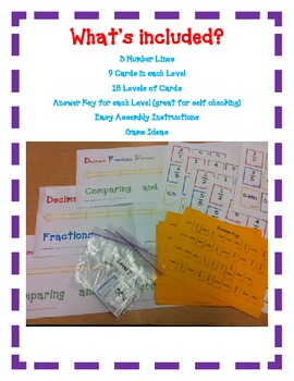 Fraction Decimal & PERCENT Number Line - A FUN Hands-On Activity Common Core