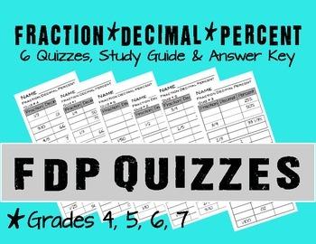 Fraction Decimal Percent 6 Quiz Bundle