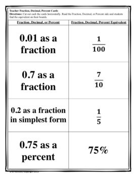 Fraction, Decimal, Percent Bingo (30 pre-made cards!)