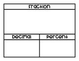 Equivalent Fraction, Decimal & Percent Board