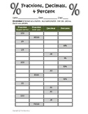 Fractions Decimals Percents Worksheet