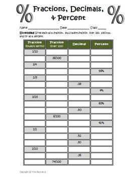 fractions decimals percents worksheet by wise guys  tpt