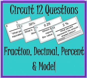 Fraction Decimal Percent Circuit Activity