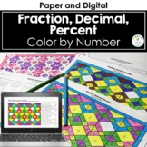 Converting Fractions, Decimals, and Percents Color by Number