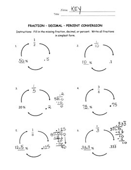 Fraction, Decimal, Percent Conversion Worksheet