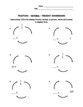 Fraction, Decimal, Percent Conversion Worksheet