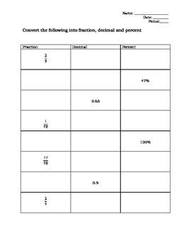 Fraction Decimal Percent Conversion Chart