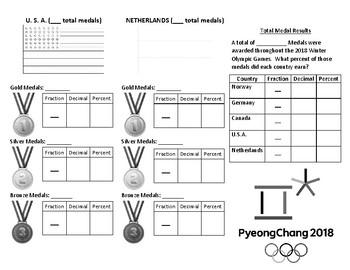 Fraction/Decimal/Percent Conversion Olympics Activity