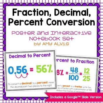 Fraction Decimal Percent Conversion Posters and Interactive Notebook INB Set