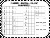 Fraction, Decimal, Percent Conversions